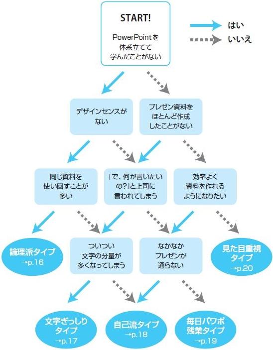 5type